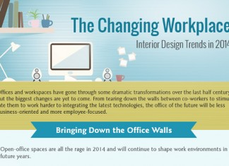 5 Workplace Interior Design Trends