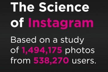 6 Keys to Getting More Instagram Likes