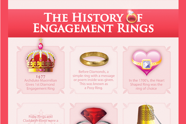 8 engagement announcement wording examples