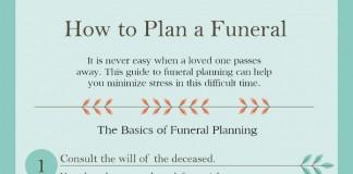 funeral announcement wording