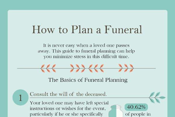 8 Funeral Announcement Wording Examples – Memorial Service Invitation Template