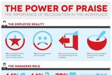 88 Useful Words of Praise