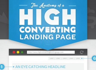 9 Landing Page Optimization Best Practices