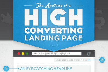 9 Landing Page Optimization Best Practices