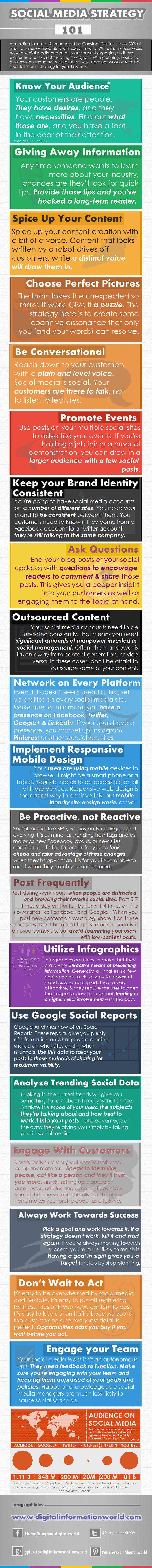 Social-Media-Strategy-Tips