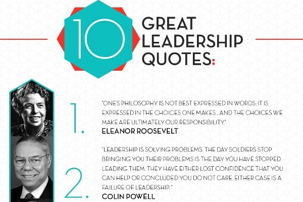 Famous Leadership Quotes Awesome 10 Famous Inspirational Leadership Quotes  Brandongaille