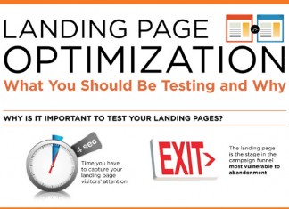 10 Landing Page Optimization Best Practices