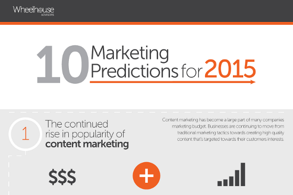 10 Marketing Predictions for 2015