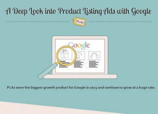 10 Product Listing Ads Best Practices