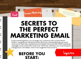 18 Keys to the Perfect Marketing Email