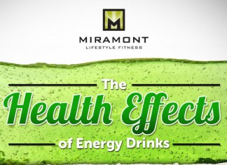 20 Significant Energy Drink Consumption Statistics