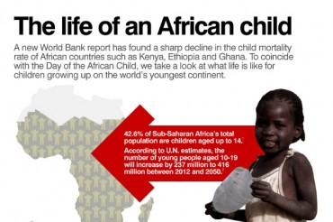 21 Dramatic Child Soldiers in Africa Statistics