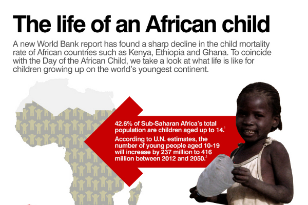 dramatic child iers in africa statistics com 21 dramatic child iers in africa statistics