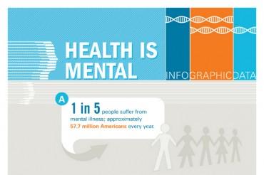23 Fascinating Mentally Ill Homeless Statistics