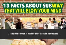 23 Odd Subway Restaurant Statistics