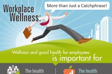 24 Great Corporate Employee Wellness Programs Statistics