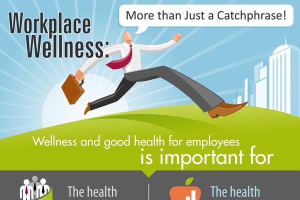 25 Great Corporate Employee Wellness Programs Statistics