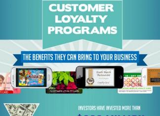 26 Amazing Loyalty Cards Statistics