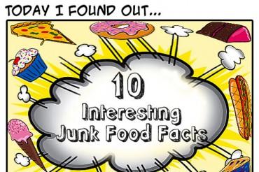 26 Significant Junk Food Consumption Statistics