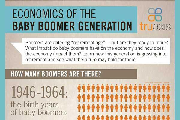 31 Stunning Baby Boomer Population Statistics ...