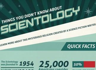 34 Fascinating Atheist Demographics