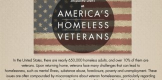 38 Dramatic Homeless Veterans Statistics