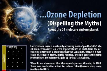 47 Curious Ozone Layer Depletion Statistics