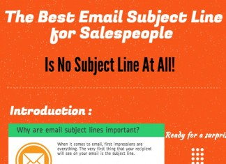 5 Most Opened Email Subject Lines
