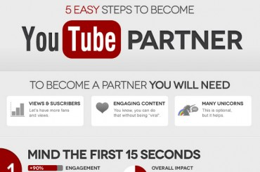 5 Steps to Becoming a YouTube Partner