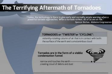 50 Shocking Tornado Alley Statistics