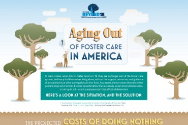 50 Useful Aging Out of Foster Care Statistics