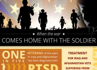 54 Enticing Veteran Suicide Statistics