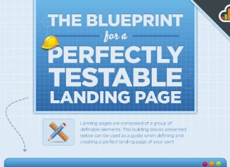 6 Musts to Include on Your Landing Pages