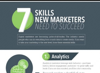 7 Most Important Marketing Skills