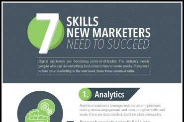 7 Most Important Marketing Skills