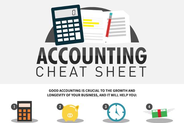 Financial Accounting Basics Cheat Sheet