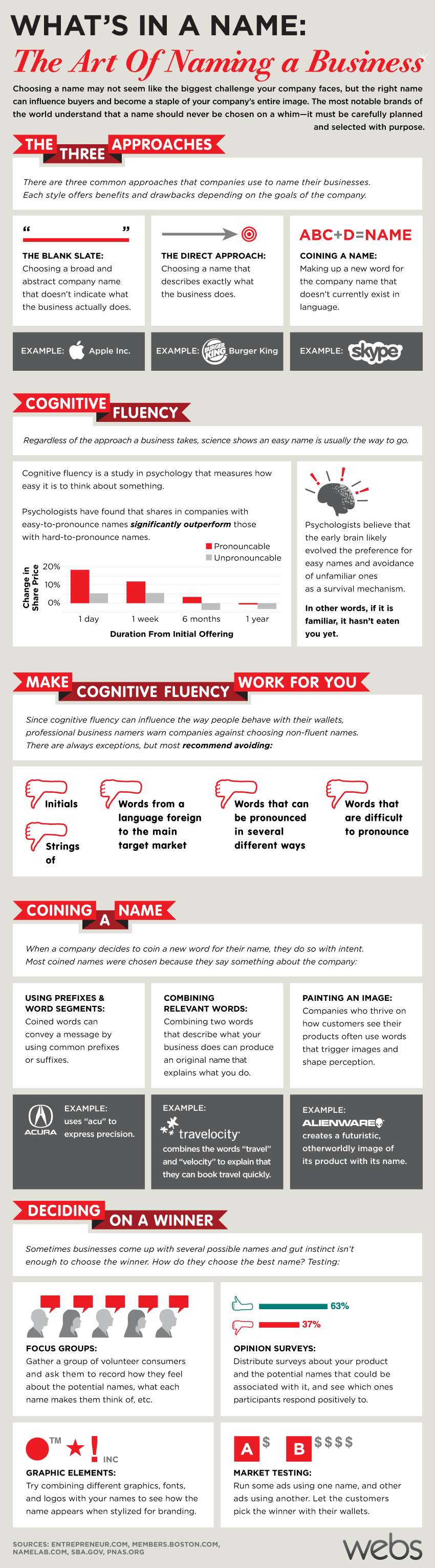 How-To-Name-a-Business-Infographic
