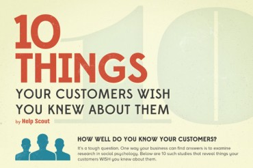 How to Improve Customer Satisfaction