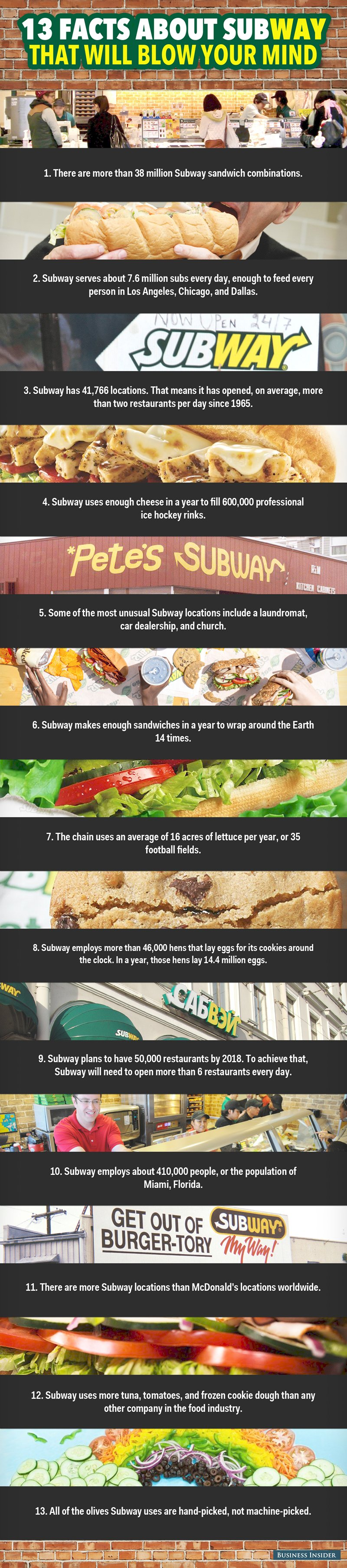Interesting Facts About Subway
