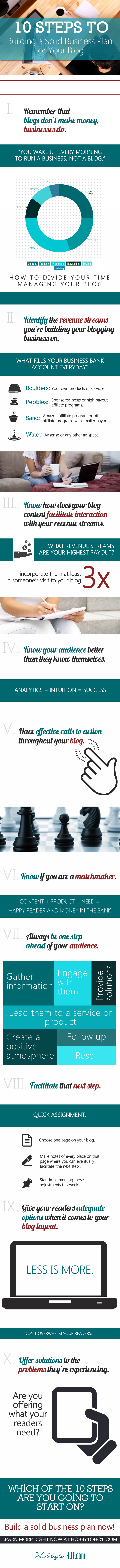 Making-Your-Business-Blog-Successful