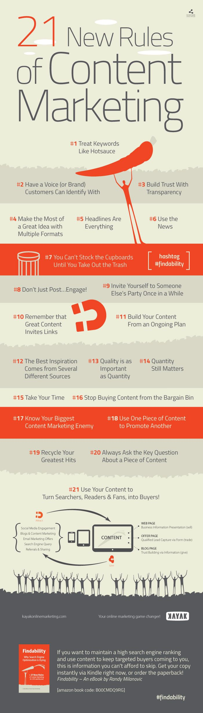 Rules-of-Content-Marketing