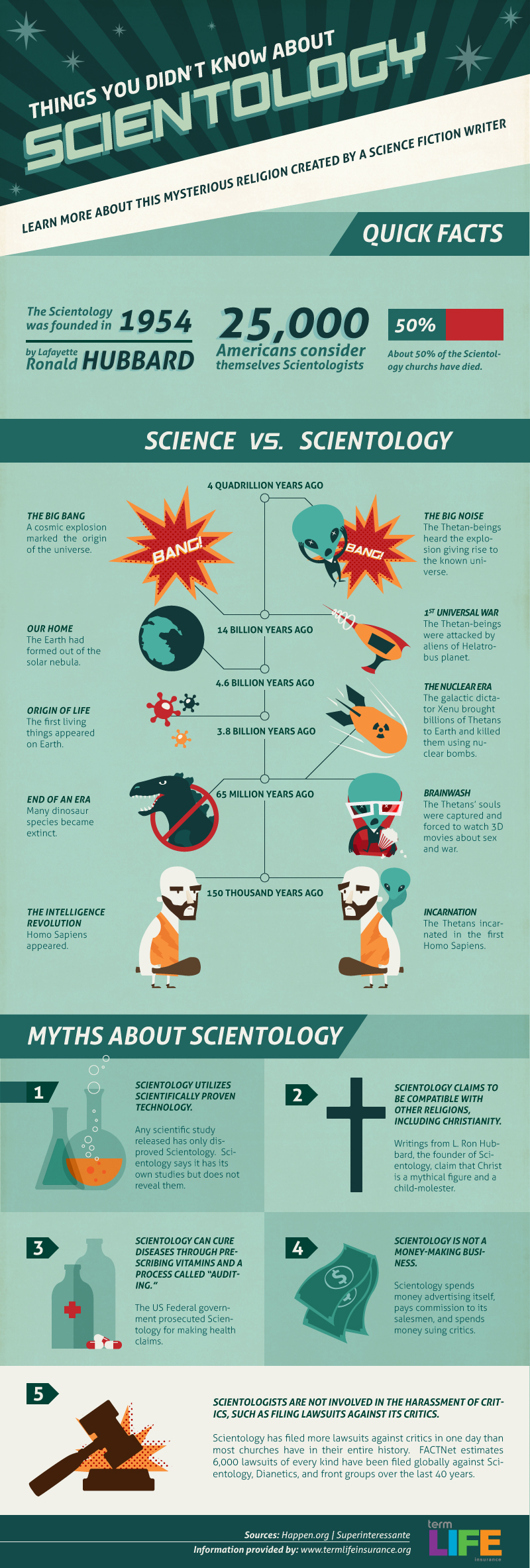 What You Didnt Know About Scientology