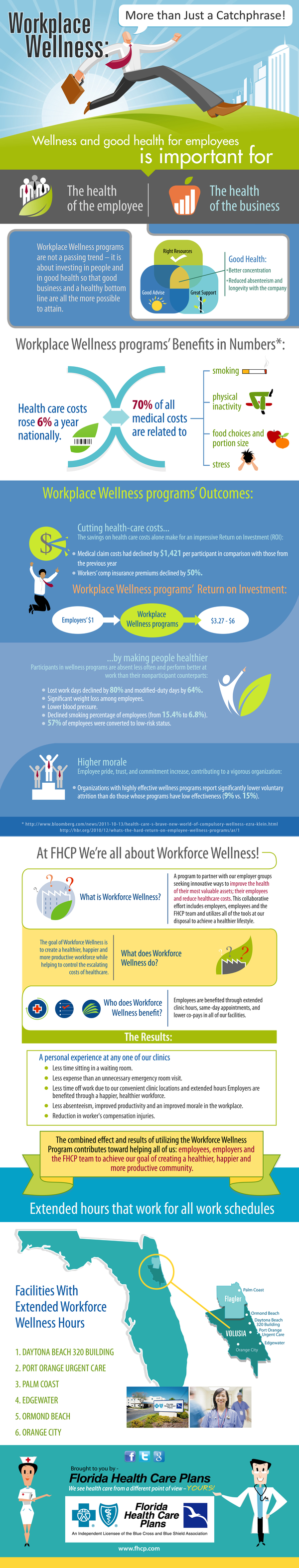 Workplace Wellness and Employee Health