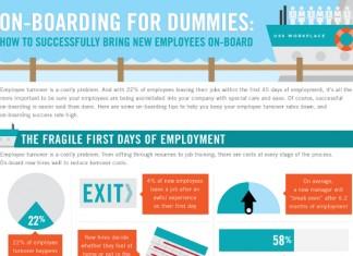 10 Customer Onboarding Best Practices