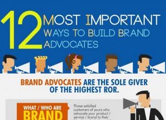12 Best Ways to Get Brand Advocates