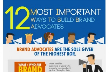 12 Best Ways to Get Brand Advocates
