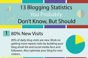 13 Blogging Stats Every Blogger Should Know