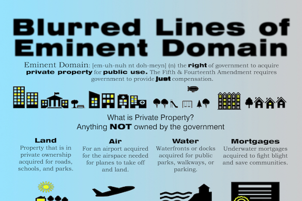 eminent domain is wrong