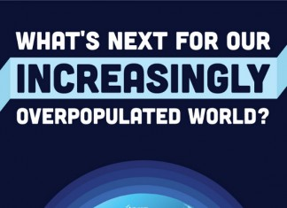 21 Fascinating Human Overpopulation Statistics