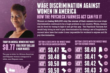 23 Discrimination Against Women in the Workplace Statistics